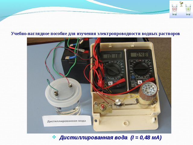 Учебно-наглядное пособие для изучения электропроводности водных растворов Дис...
