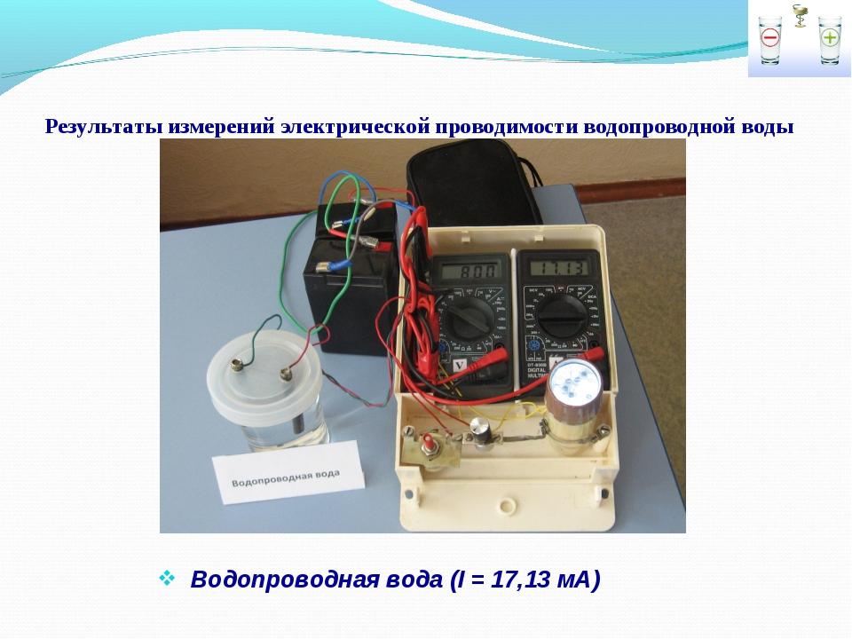 Результаты измерений электрической проводимости водопроводной воды Водопровод...