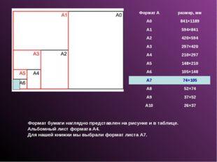 Формат бумаги наглядно представлен на рисунке и в таблице. Альбомный лист фо