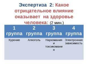 Экспертиза 2: Какое отрицательное влияние оказывает на здоровье человека: (2