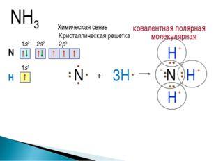 NH3 N 1s2 2s2 2p3 + H N H H 3H H N 1s1 +δ +δ +δ –δ Химическая связь ковалентн
