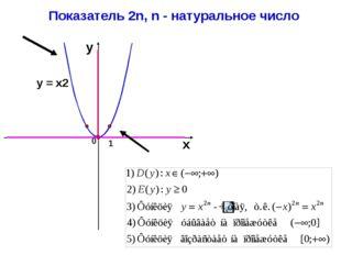Показатель 2n, n - натуральное число 1 0 х у у = х2