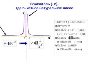 Показатель (- n), где n- четное натуральное число 1 0 х у