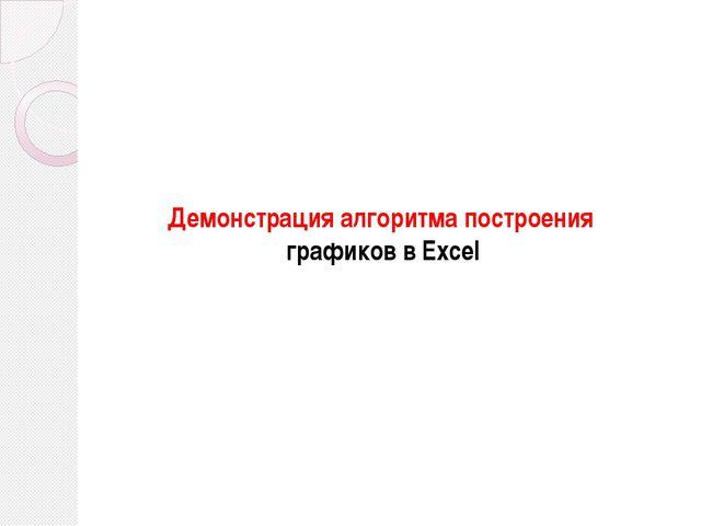 Демонстрация алгоритма построения графиков в Excel