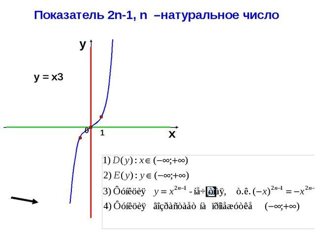 Показатель 2n-1, n –натуральное число 1 х у у = х3 0