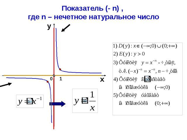 Показатель (- n) , где n – нечетное натуральное число 1 0 х у
