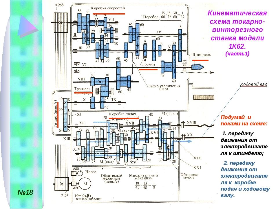 технологическая схема токарно винторезного станка 1к62 размер