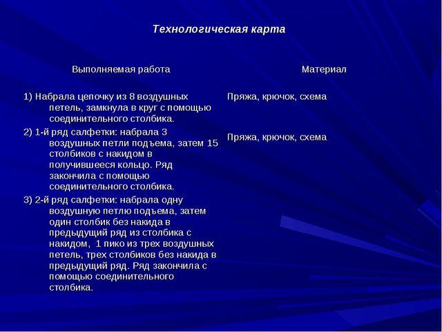 Технологическая карта Выполняемая работаМатериал 1) Набрала цепочку из 8 во...