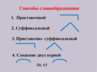 Способы словообразования 1. Приставочный 2. Суффиксальный 3. Приставочно- суф