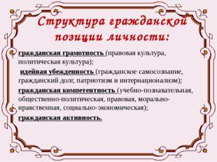 Структура гражданской позиции личности: гражданская грамотность (правовая кул