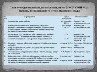 План исследовательской деятельности, музея МАОУ СОШ №2 г. Немана, посвящённый