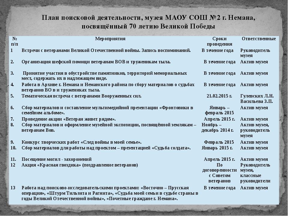 План поисковой деятельности, музея МАОУ СОШ №2 г. Немана, посвящённый 70 лети...