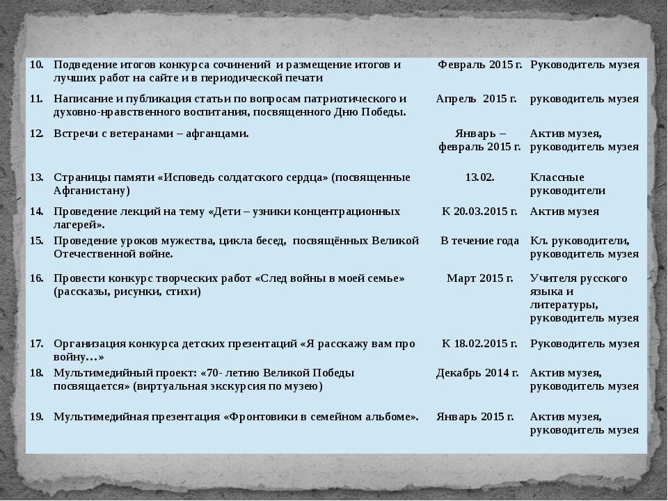 10. Подведение итогов конкурса сочинений и размещение итогов и лучших работ...