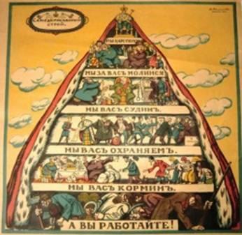 Структура общества (карикатура)