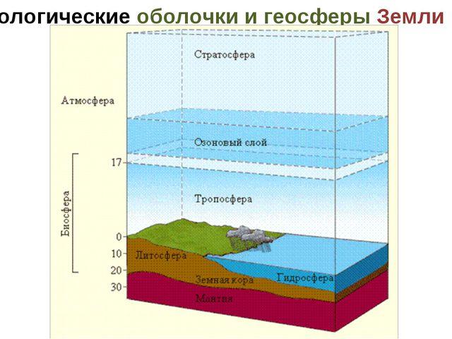 Геологические оболочки и геосферы Земли