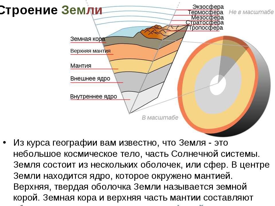 Строение Земли Из курса географии вам известно, что Земля - это небольшое кос...