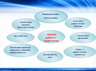 Круглый стол Совместные праздники Классные родительские собрания Посещение н