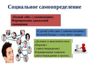 Социальное самоопределение «Познай себя» ( самопознание). Формирование адеква