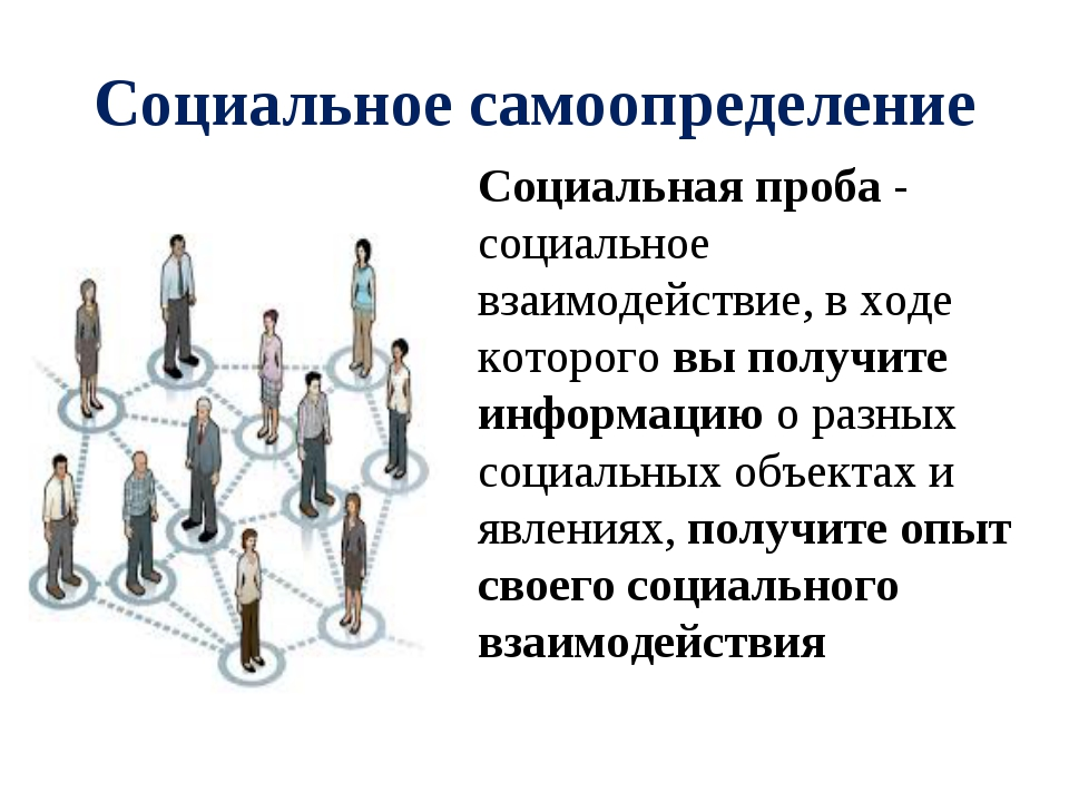 Социальное самоопределение Социальная проба - социальное взаимодействие, в хо...