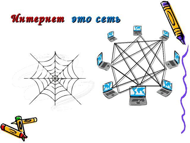 Интернет это сеть
