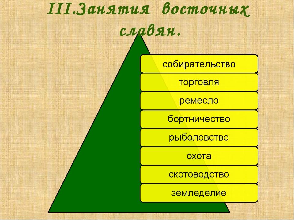 III.Занятия восточных славян.