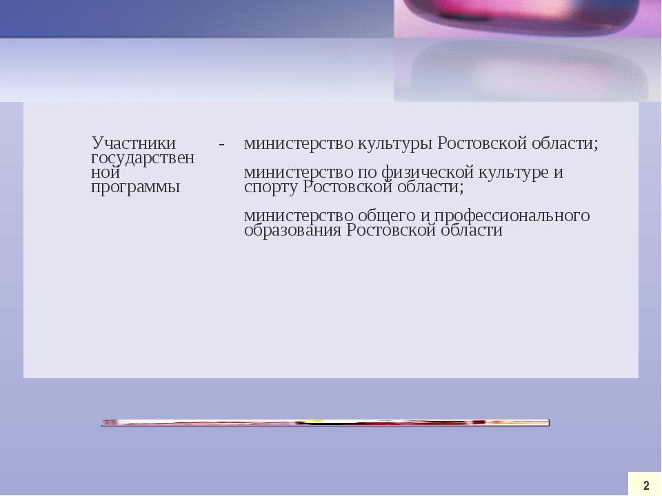 2 Участники государственной программы-министерство культуры Ростовской обл...