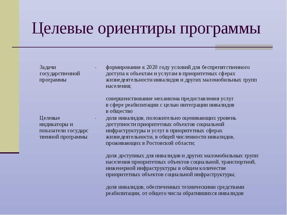 Целевые ориентиры программы Задачи государственной программы-формирование к...