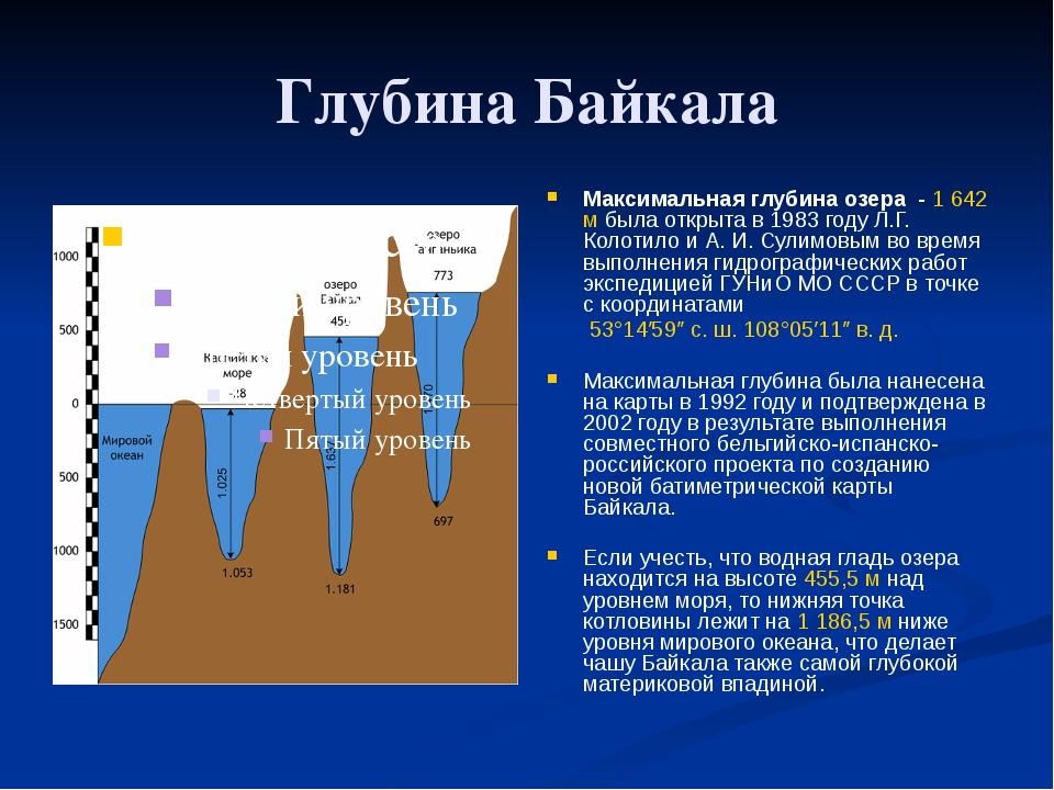 Глубина Байкала Максимальная глубина озера - 1642 м была открыта в 1983 году...