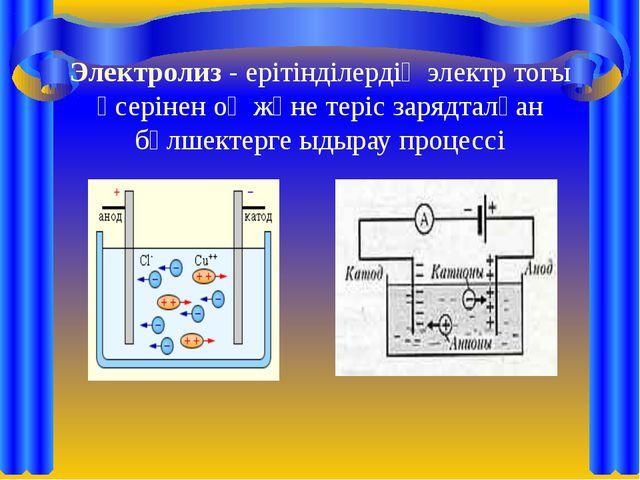 Электролиз - ерітінділердің электр тогы әсерінен оң және теріс зарядталған бө...