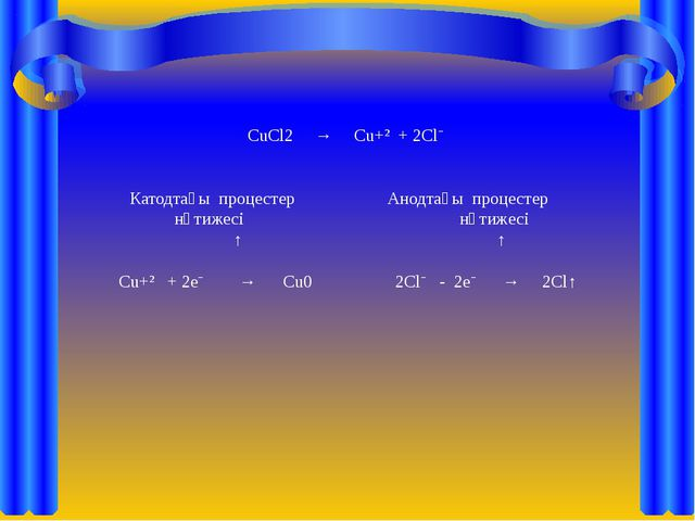 CuCl2 → Cu+² + 2Clˉ Катодтағы процестер Анодтағы процестер нәтижесі нәтижесі...