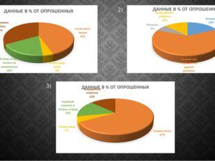 1) 2) 3) Алексей Малянов: