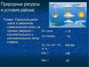 Природные ресурсы и условия района: Климат: Уральский район лежит в умеренном