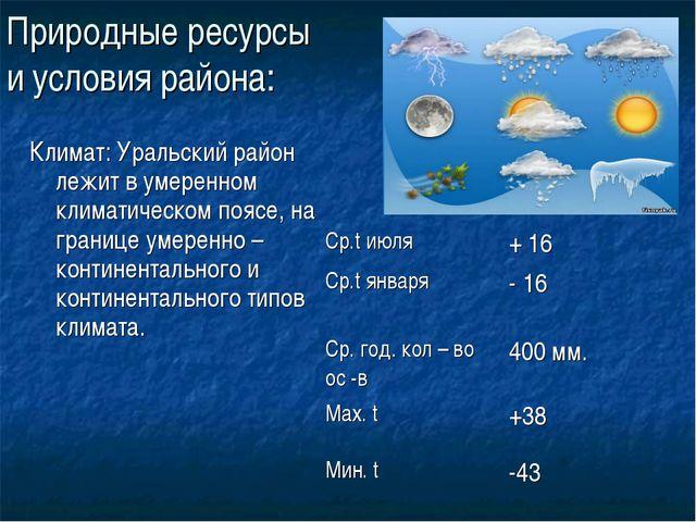Природные ресурсы и условия района: Климат: Уральский район лежит в умеренном...