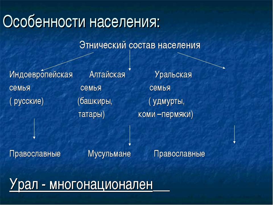 Особенности населения: Этнический состав населения Индоевропейская Алтайская...