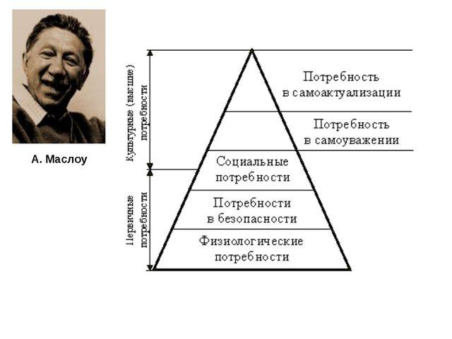 А. Маслоу