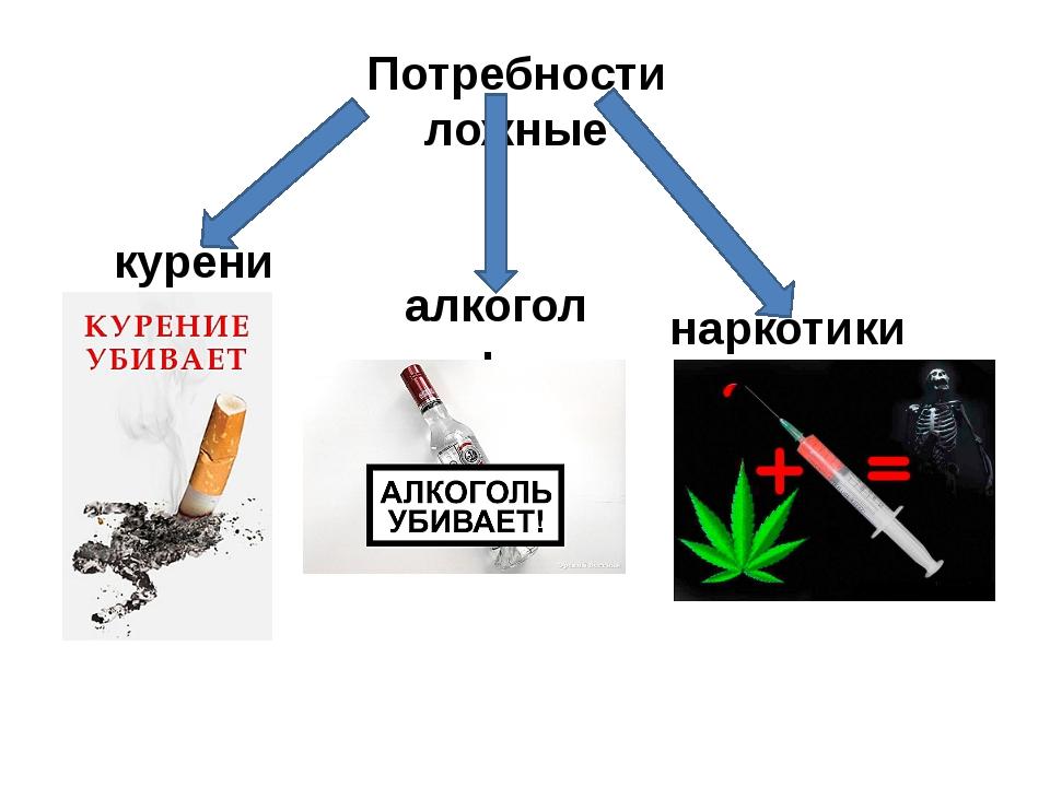 Потребности ложные курение алкоголь наркотики