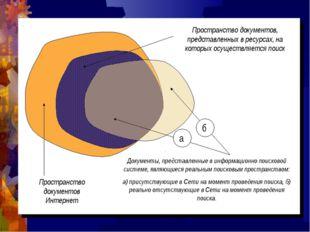 Пространство документов Интернет Пространство документов, представленных в ре