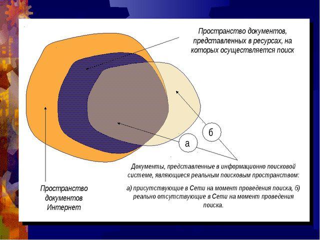 Пространство документов Интернет Пространство документов, представленных в ре...