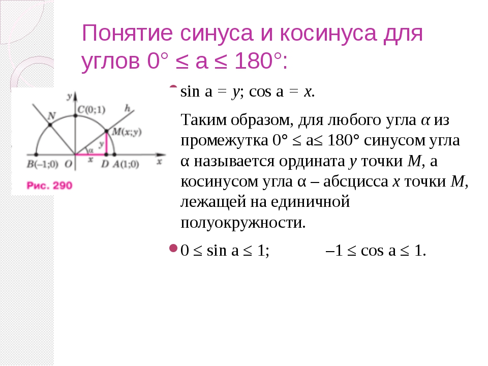 Понятие синуса и косинуса для углов 0° ≤ a ≤ 180°: sin a = y; соs a = х. Таки...