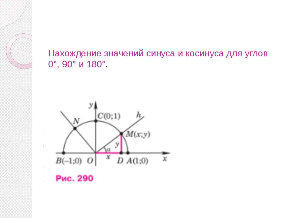 Нахождение значений синуса и косинуса для углов 0°, 90° и 180°.