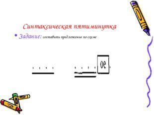 Синтаксическая пятиминутка Задание: составить предложение по схеме