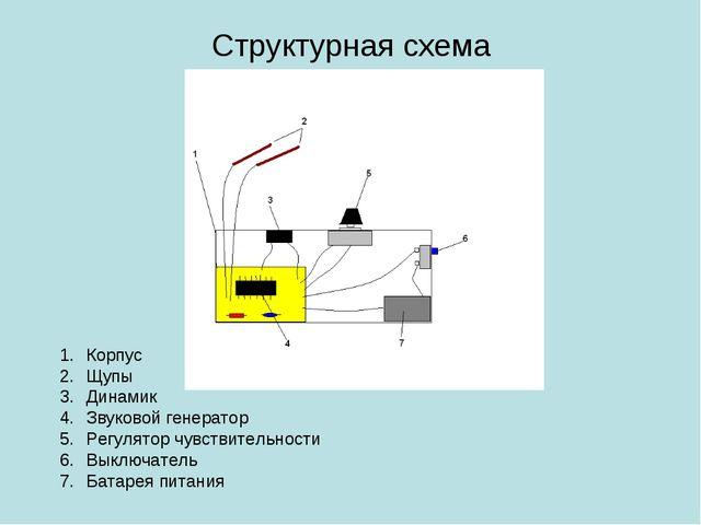 Структурная схема Корпус Щупы Динамик Звуковой генератор Регулятор чувствител...