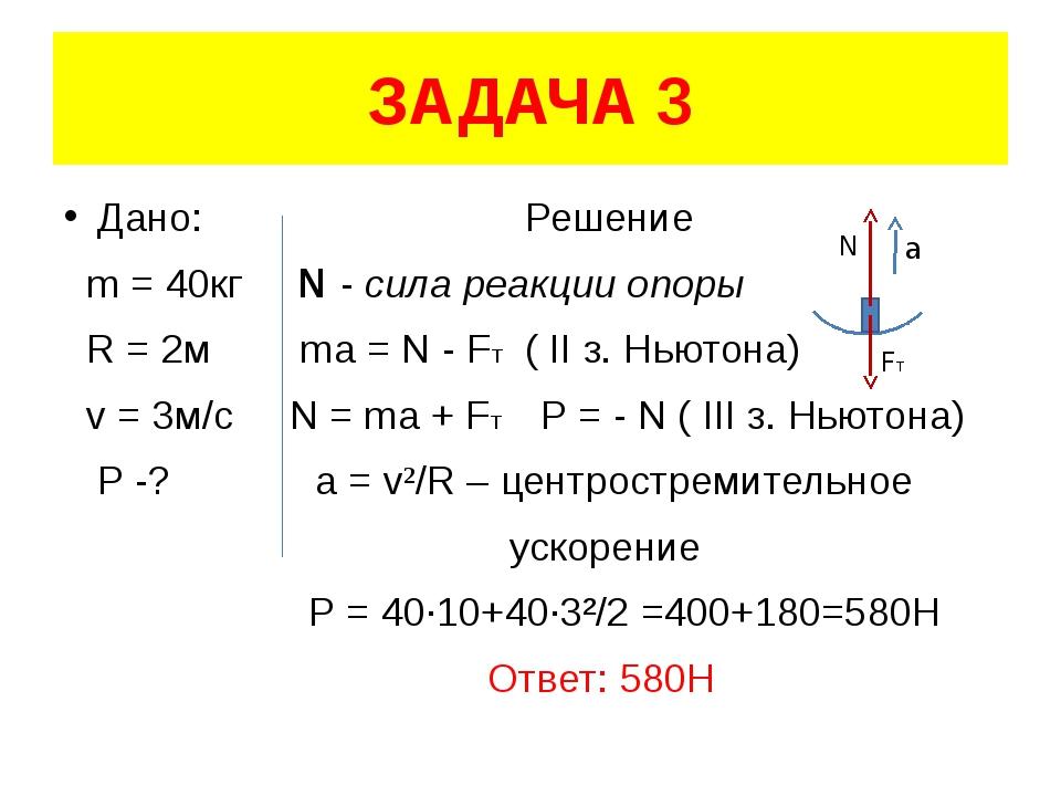 ЗАДАЧА 3 Дано: Решение m = 40кг N - сила реакции опоры R = 2м ma = N - FT ( I...