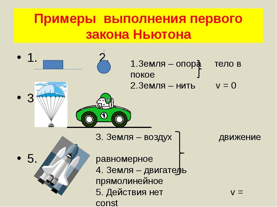 Примеры выполнения первого закона Ньютона 1. 2. 3. 4. 5. 1.Земля – опора тело...