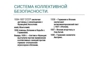 СИСТЕМА КОЛЛЕКТИВНОЙ БЕЗОПАСНОСТИ. 1934-1937 СССР заключил договоры о ненапад