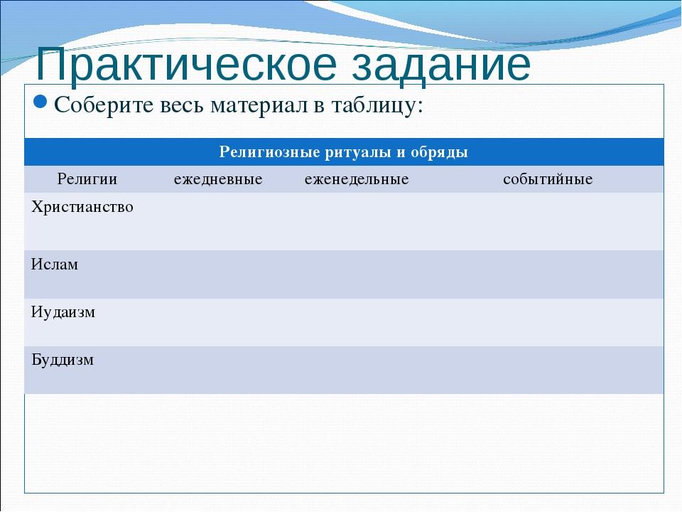 Добровольная сертификация ритуал сертификация 1с саратов