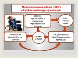 Модель включения ребенка с ОВЗ в общеобразовательную организацию ребенок, ну