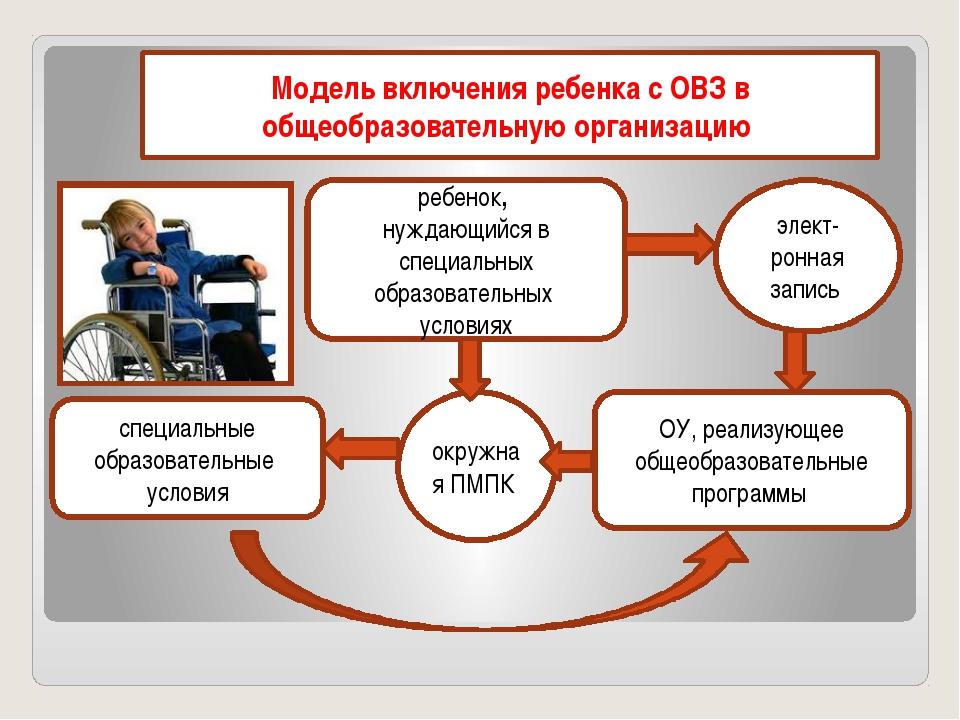 Модель включения ребенка с ОВЗ в общеобразовательную организацию ребенок, ну...