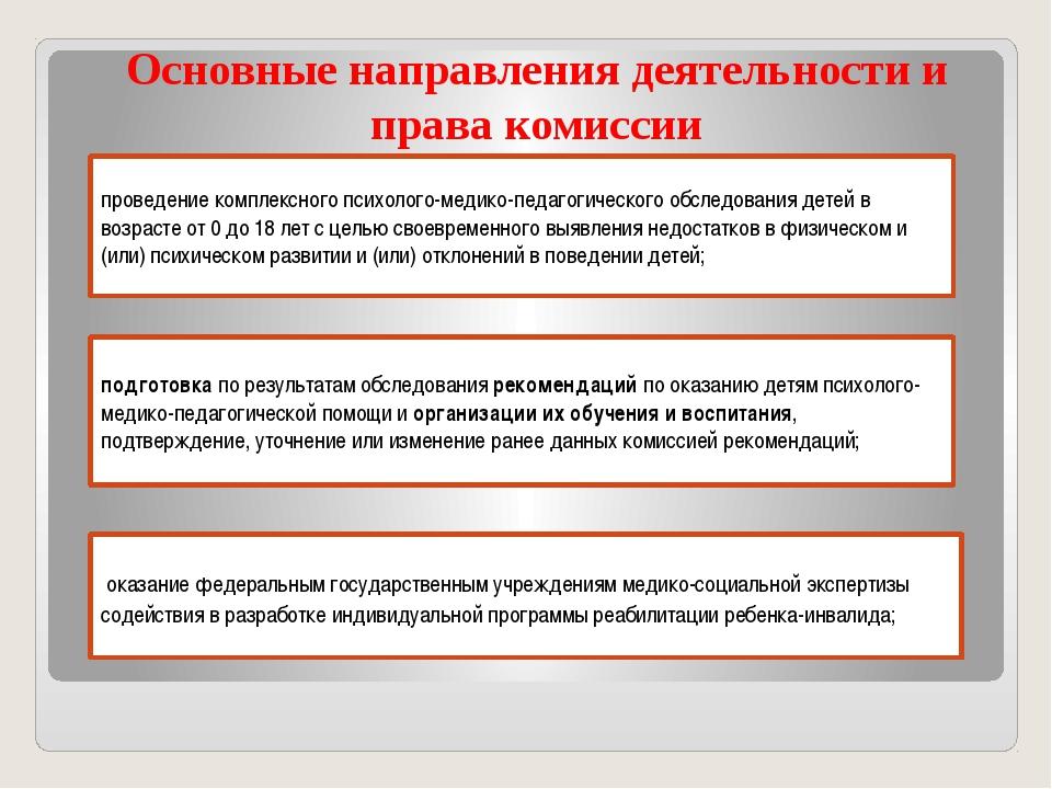 Основные направления деятельности и права комиссии проведение комплексного п...