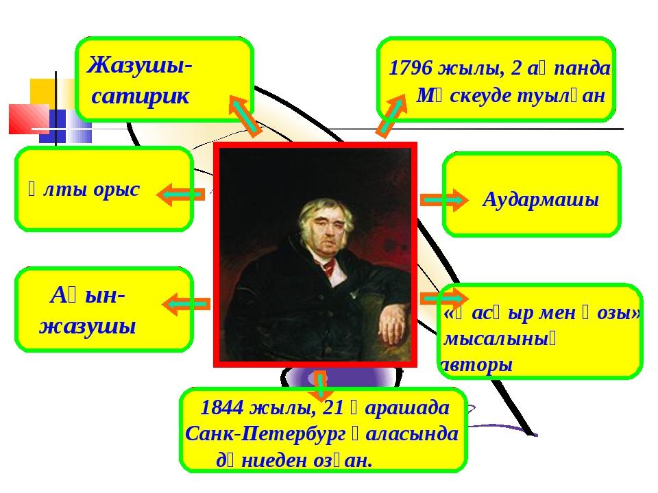 Жазушы- сатирик 1796 жылы, 2 ақпанда Мәскеуде туылған «Қасқыр мен қозы» мысал...